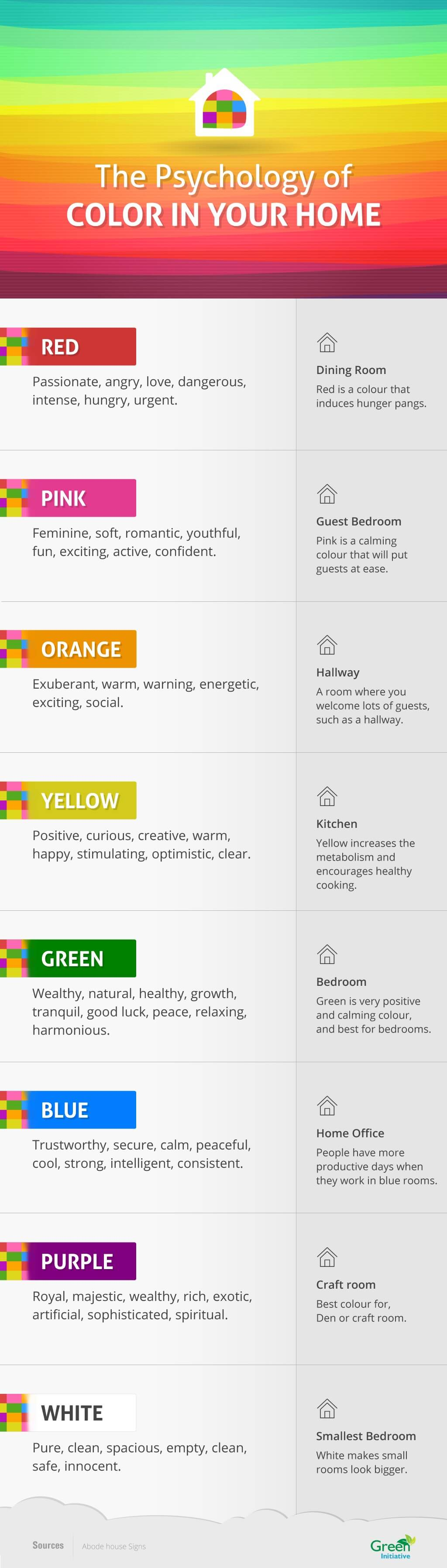 The Psychology of Color in Your Home (Infographic)